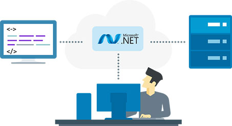 asp.net development solutions